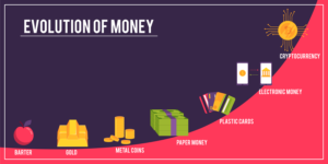 Vector image of Barter & The Evolution of Money